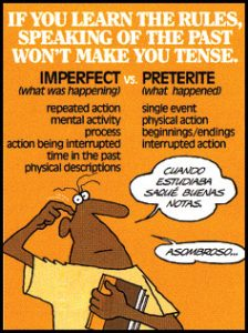 preterite vs imperfect tenses, Spanish grammar