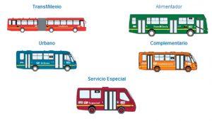 SITP Busses