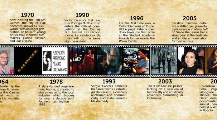 Colombian cinema, Colombia cine historic timeline