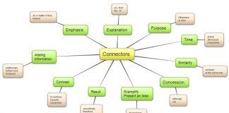 English connectors