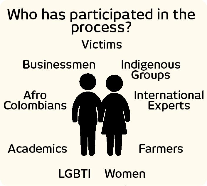 plebiscite, Colombia peace process