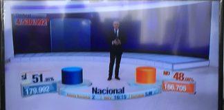 Colombia plebiscite live