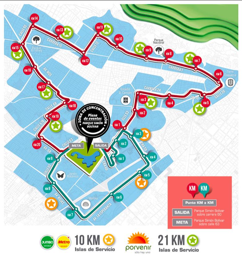 Bogota Half Marathon 2018
